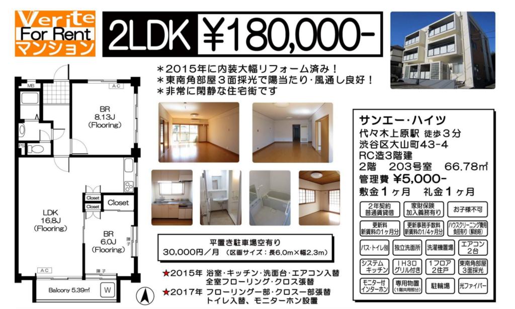 f:id:yoyogiuehararealestate:20171124112321p:plain