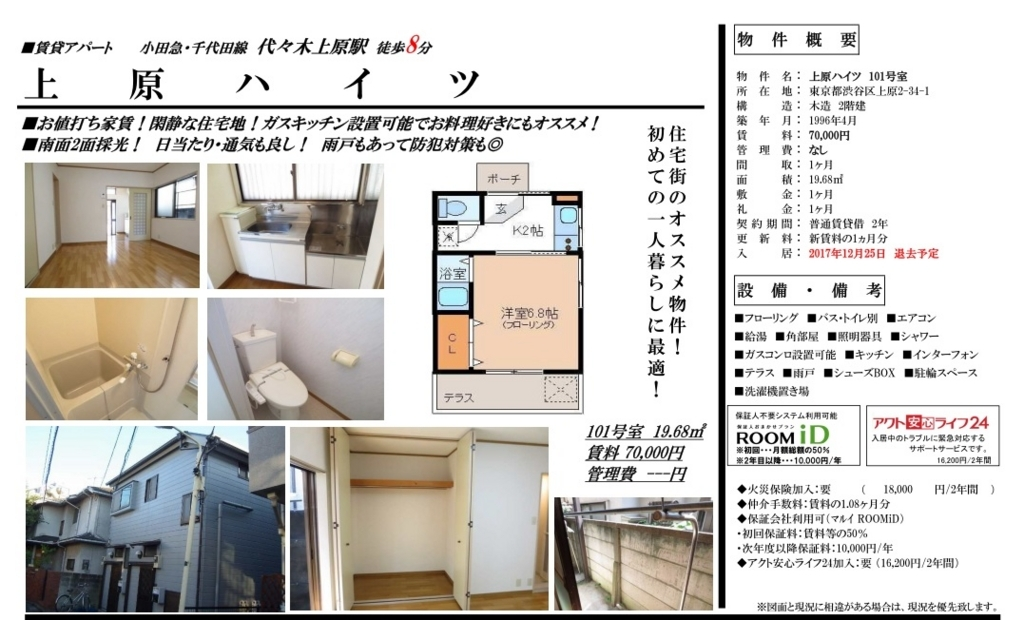 f:id:yoyogiuehararealestate:20171126191309j:plain