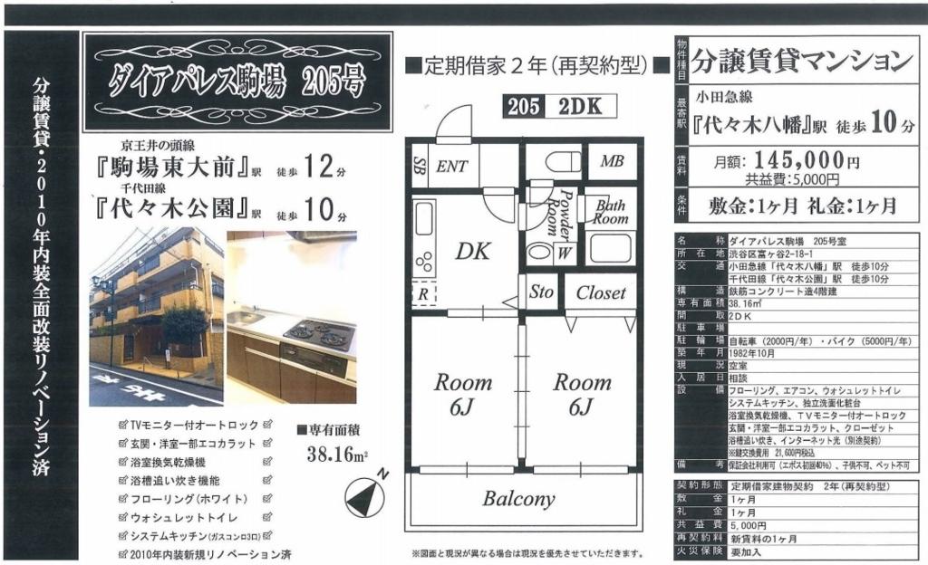 f:id:yoyogiuehararealestate:20171128095040j:plain