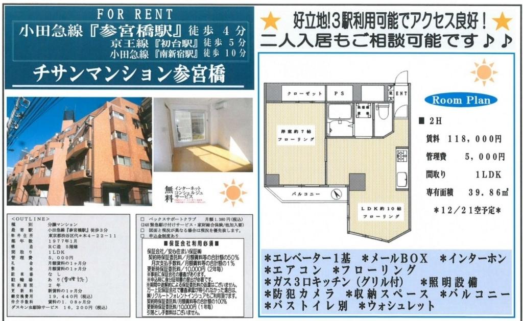 f:id:yoyogiuehararealestate:20171128095050j:plain