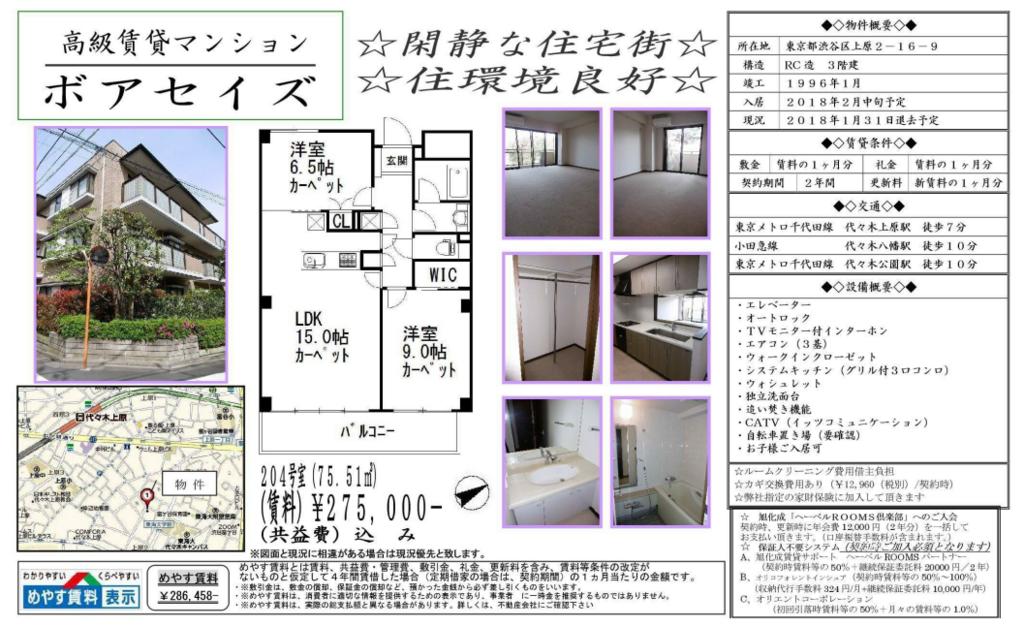 f:id:yoyogiuehararealestate:20171201120735p:plain