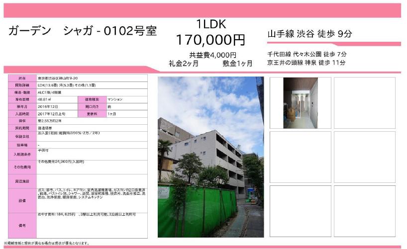 f:id:yoyogiuehararealestate:20171206104726p:plain