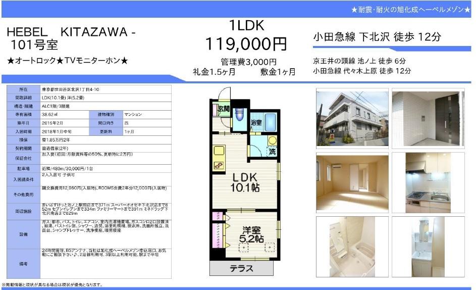 f:id:yoyogiuehararealestate:20171213105015j:plain