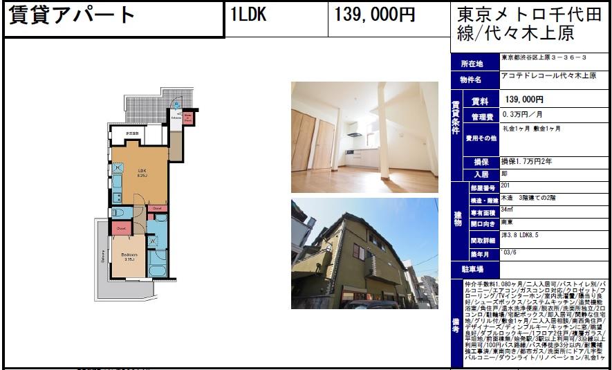 f:id:yoyogiuehararealestate:20171213105028j:plain