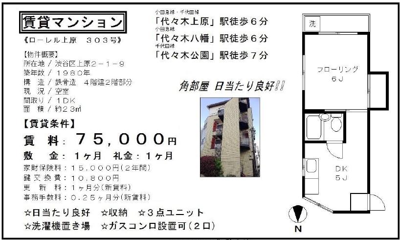 f:id:yoyogiuehararealestate:20171217100446p:plain