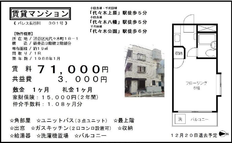 f:id:yoyogiuehararealestate:20171217100619p:plain
