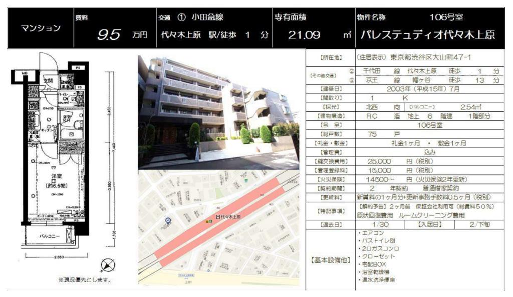 f:id:yoyogiuehararealestate:20171220094942p:plain