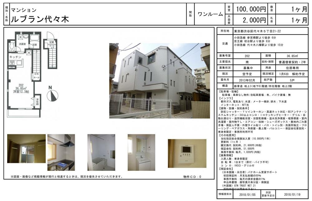 f:id:yoyogiuehararealestate:20180106103007p:plain