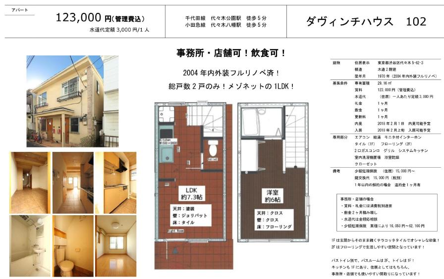 f:id:yoyogiuehararealestate:20180108101416p:plain