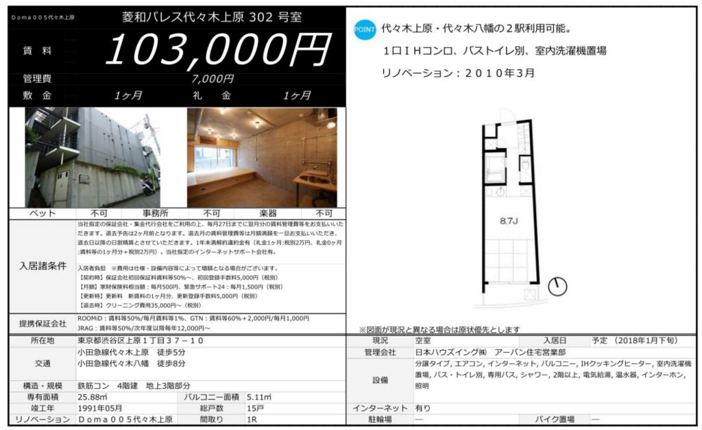 f:id:yoyogiuehararealestate:20180112110533p:plain