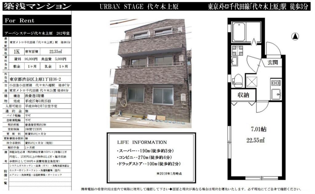 f:id:yoyogiuehararealestate:20180113103148p:plain