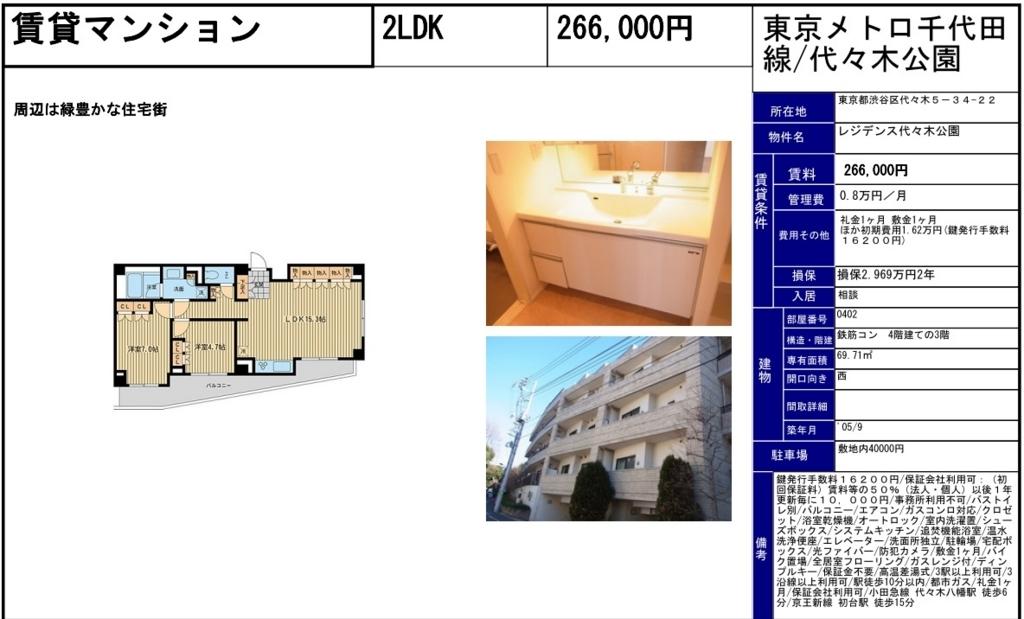 f:id:yoyogiuehararealestate:20180115094540j:plain