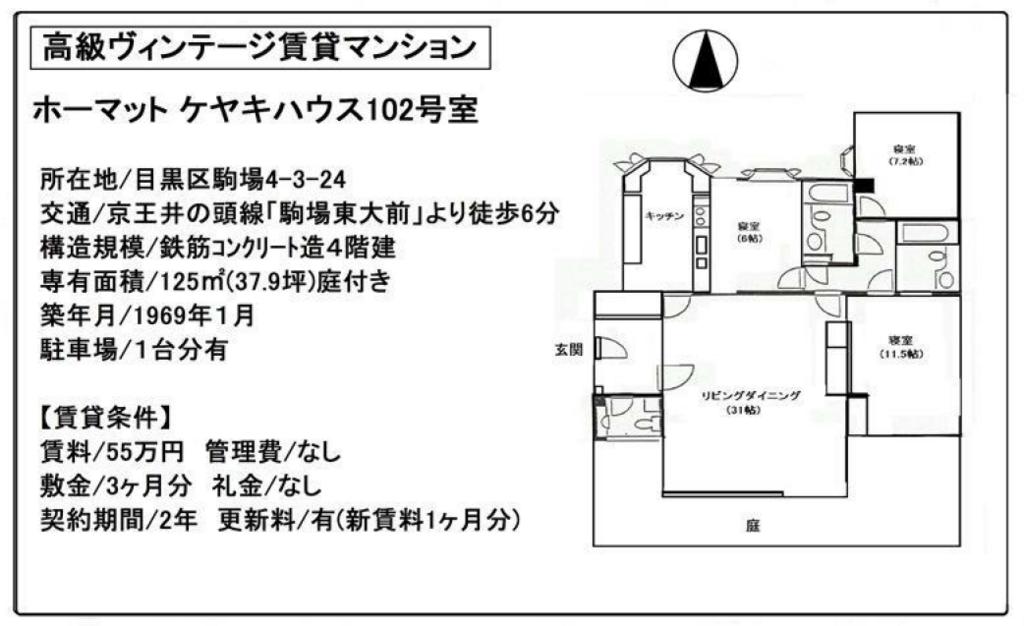 f:id:yoyogiuehararealestate:20180118110707p:plain
