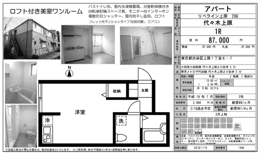 f:id:yoyogiuehararealestate:20180120102518p:plain