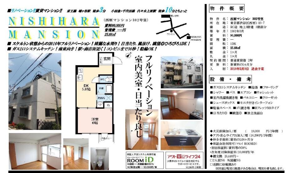 f:id:yoyogiuehararealestate:20180123232245j:plain