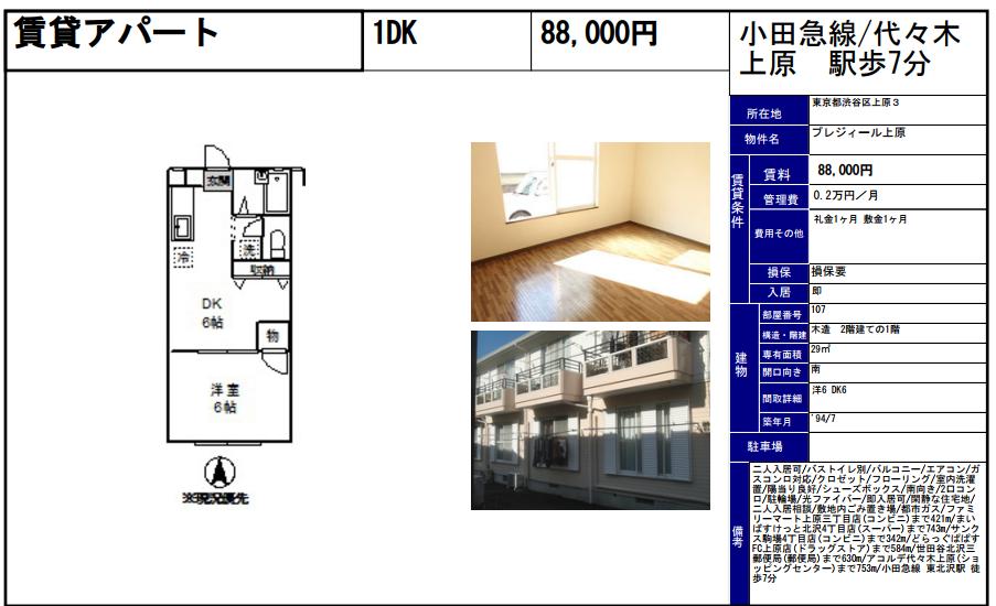 f:id:yoyogiuehararealestate:20180126124244p:plain