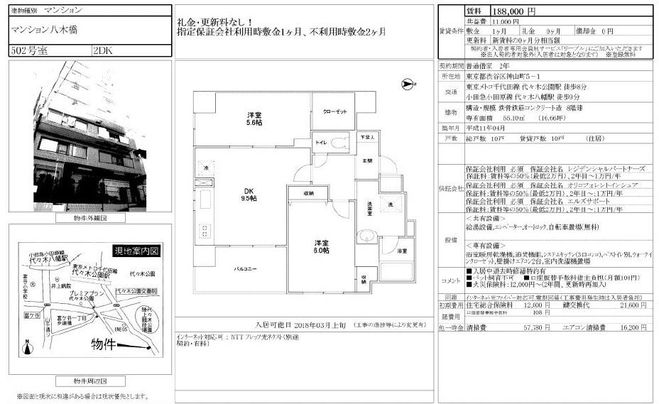 f:id:yoyogiuehararealestate:20180127102029j:plain