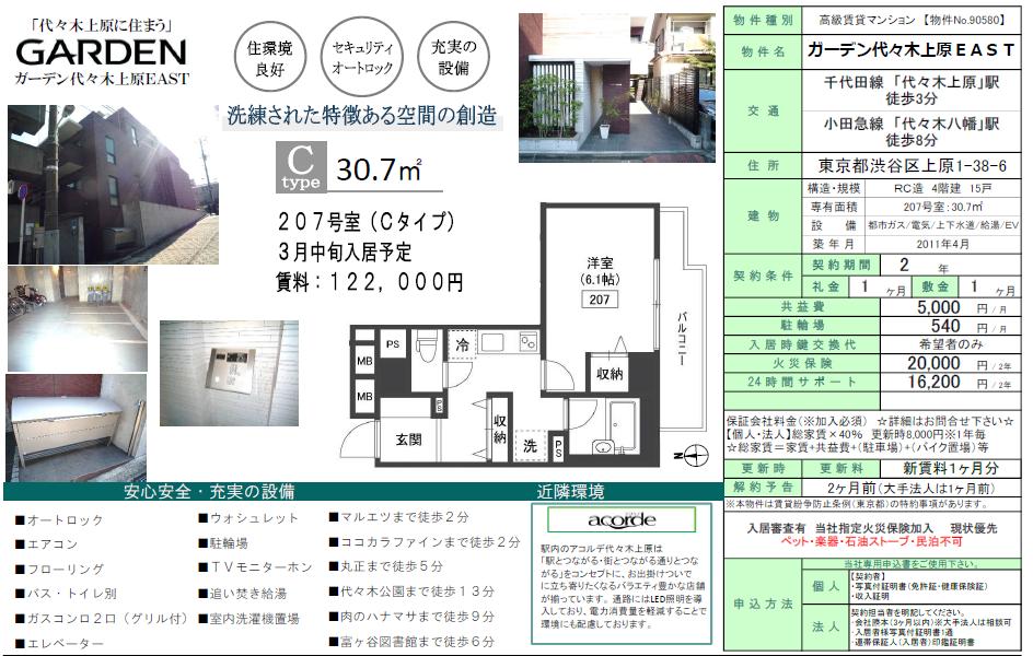 f:id:yoyogiuehararealestate:20180130105932p:plain
