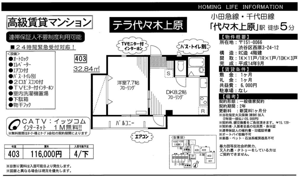 f:id:yoyogiuehararealestate:20180203224612p:plain