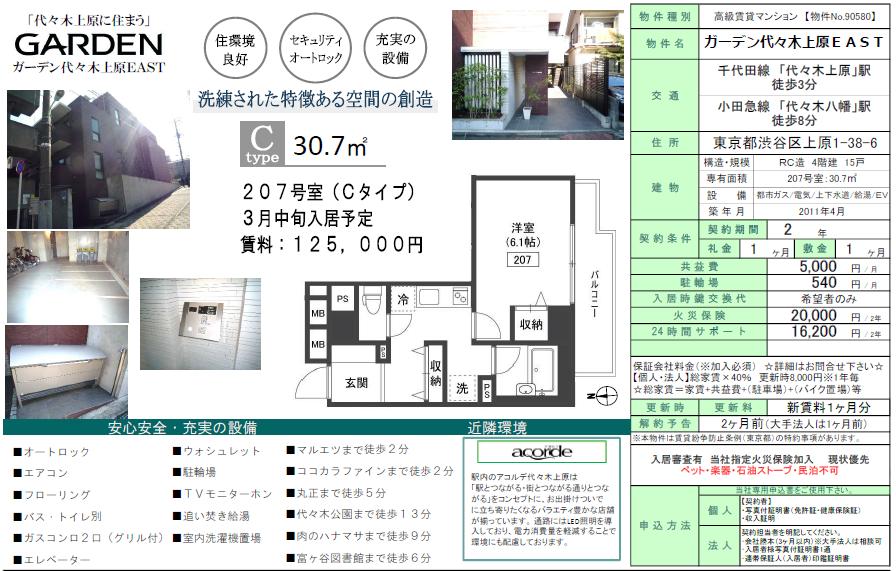 f:id:yoyogiuehararealestate:20180206102648p:plain