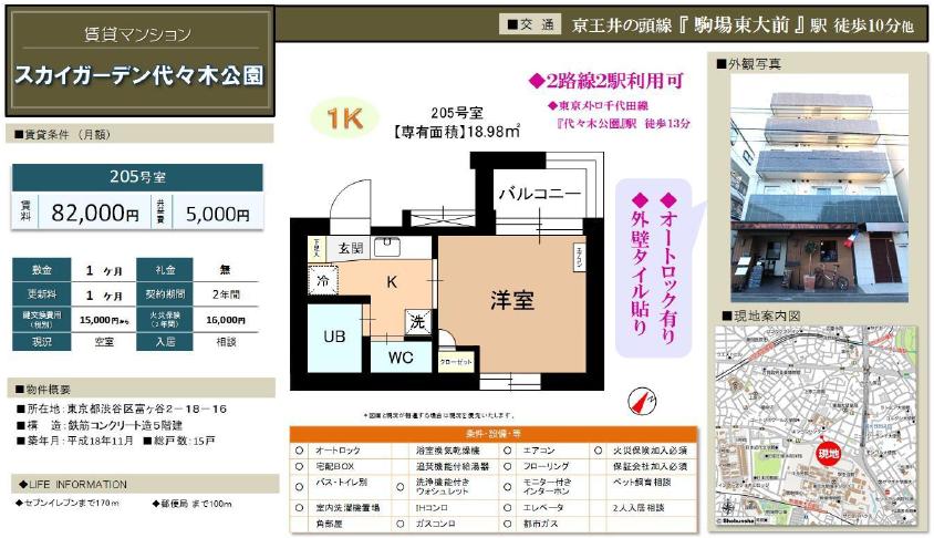 f:id:yoyogiuehararealestate:20180211100640p:plain