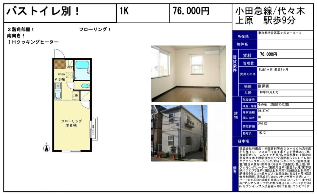 f:id:yoyogiuehararealestate:20180212111219p:plain