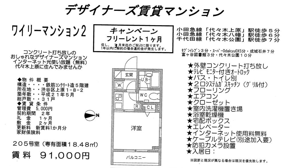 f:id:yoyogiuehararealestate:20180217105426p:plain