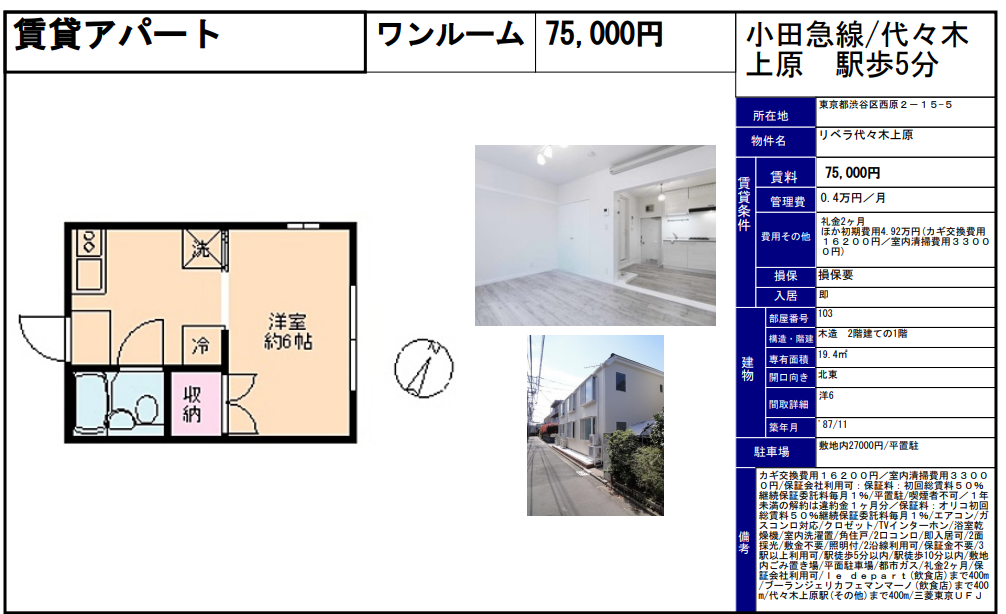 f:id:yoyogiuehararealestate:20180218095102p:plain