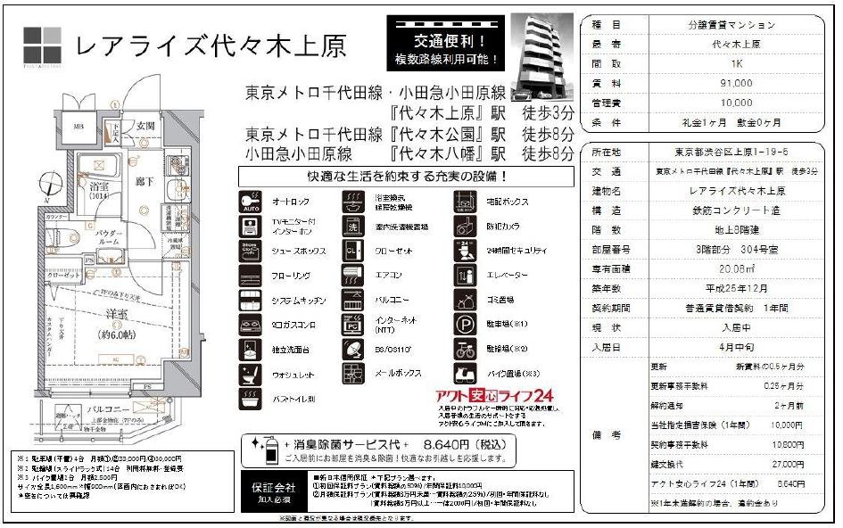 f:id:yoyogiuehararealestate:20180220105427p:plain