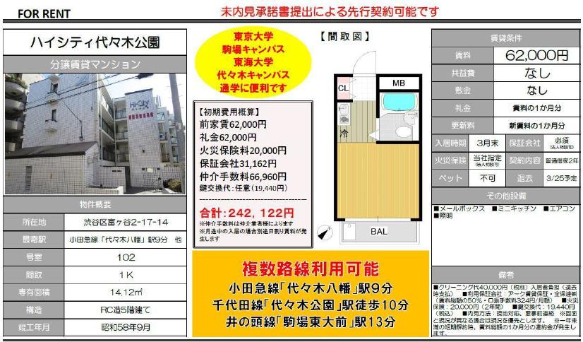 f:id:yoyogiuehararealestate:20180221100233p:plain