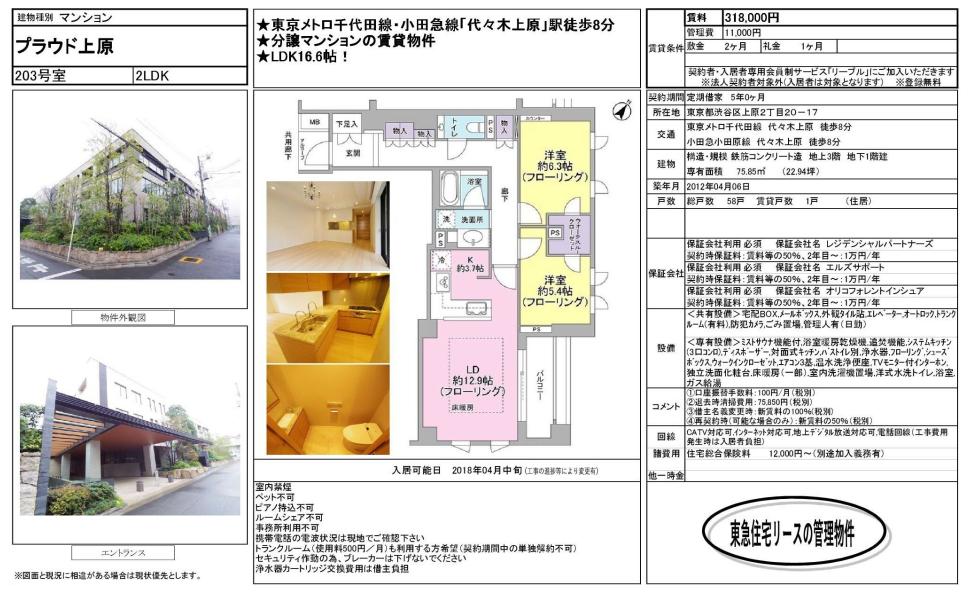 f:id:yoyogiuehararealestate:20180226104515p:plain