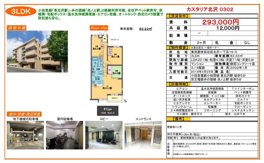 f:id:yoyogiuehararealestate:20180226104526p:plain