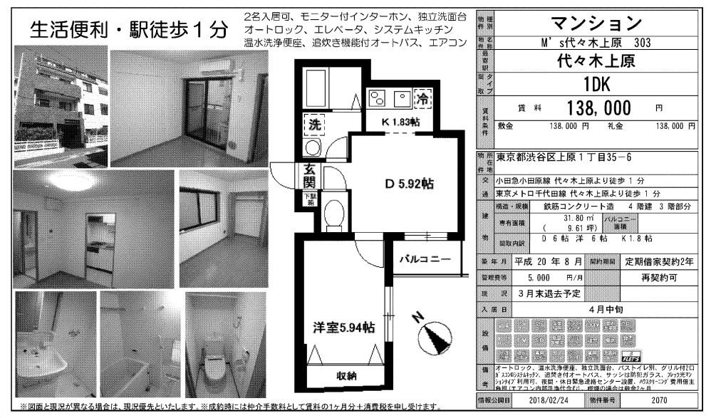 f:id:yoyogiuehararealestate:20180226104640p:plain