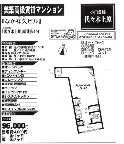 f:id:yoyogiuehararealestate:20180228120645j:plain
