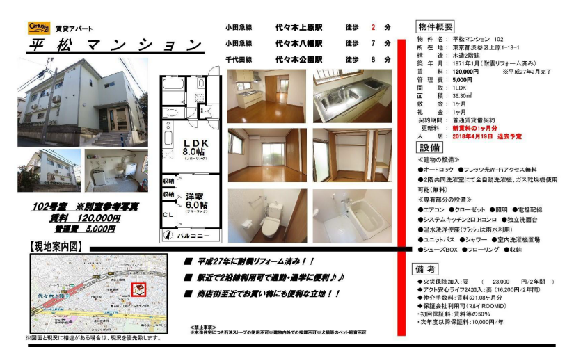 f:id:yoyogiuehararealestate:20180404105649p:plain