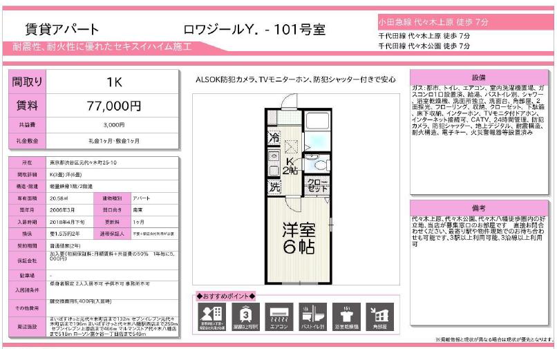 f:id:yoyogiuehararealestate:20180419102813p:plain