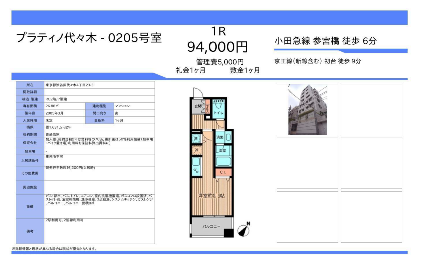 f:id:yoyogiuehararealestate:20180420105647p:plain