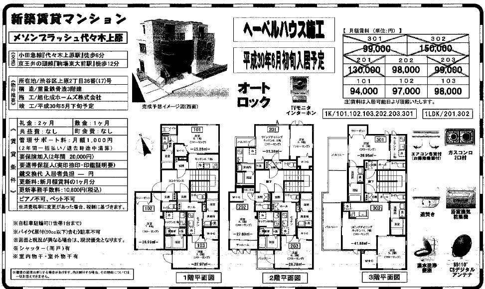 f:id:yoyogiuehararealestate:20180510104607p:plain