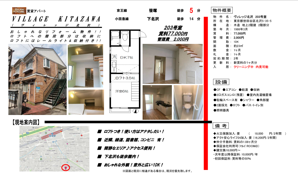 f:id:yoyogiuehararealestate:20180518211214p:plain