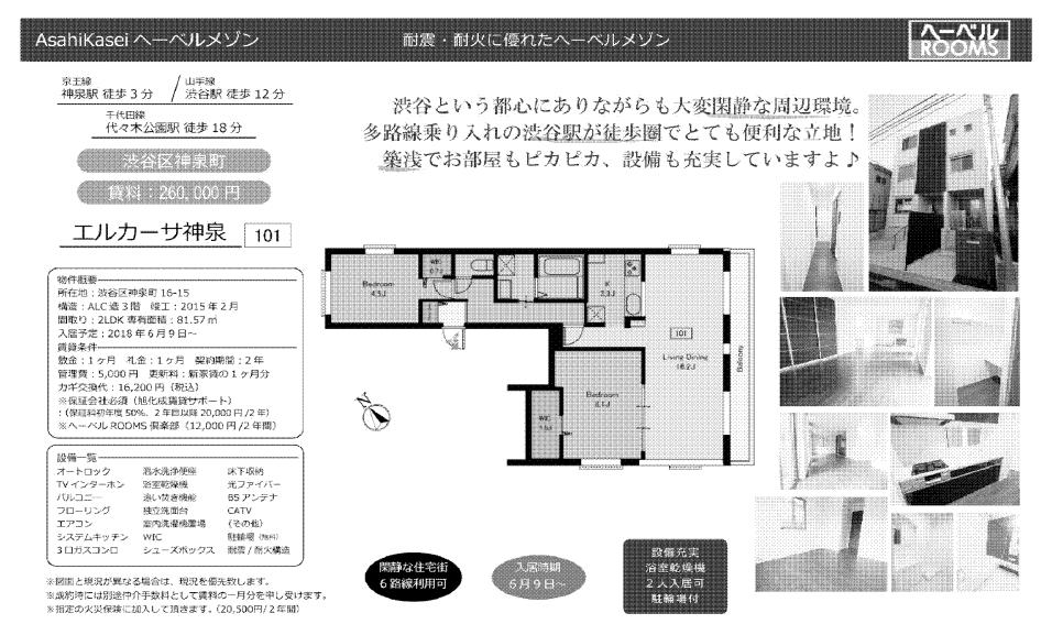 f:id:yoyogiuehararealestate:20180608104748p:plain