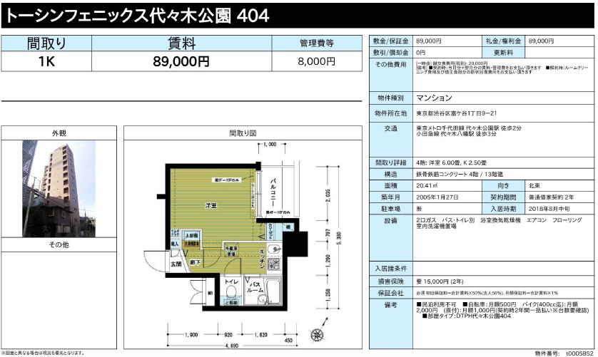 f:id:yoyogiuehararealestate:20180628100309p:plain