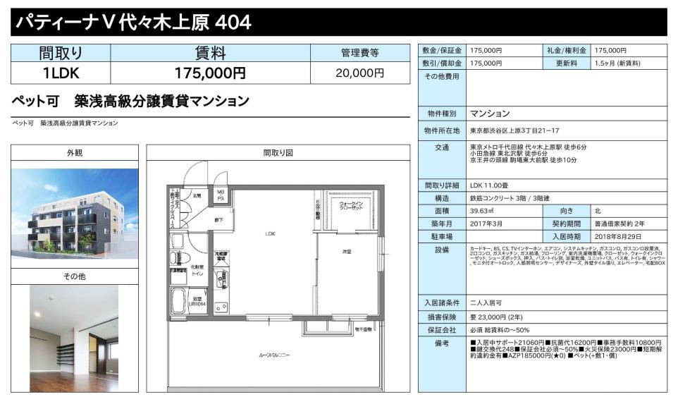 f:id:yoyogiuehararealestate:20180703102818p:plain