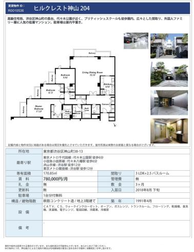 f:id:yoyogiuehararealestate:20180706123617p:plain
