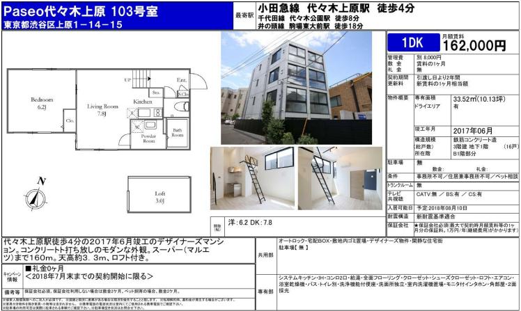 f:id:yoyogiuehararealestate:20180706222058p:plain