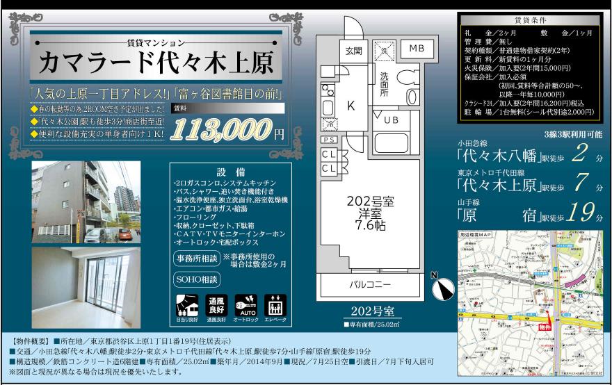 f:id:yoyogiuehararealestate:20180720112959p:plain