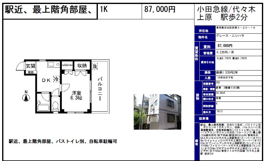 f:id:yoyogiuehararealestate:20180723223951j:plain