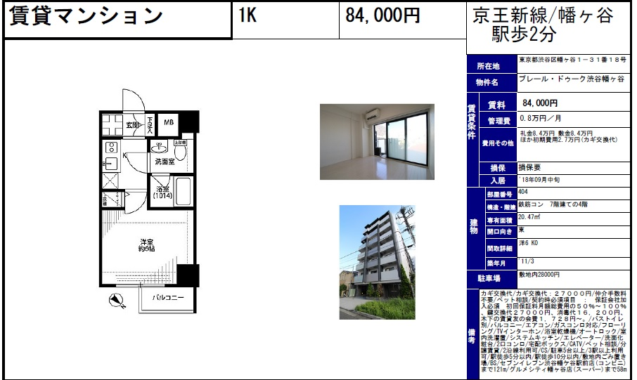 f:id:yoyogiuehararealestate:20180802092935j:plain