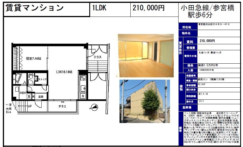 f:id:yoyogiuehararealestate:20180806233736j:plain