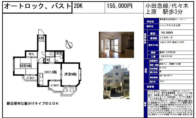 f:id:yoyogiuehararealestate:20180806233755j:plain