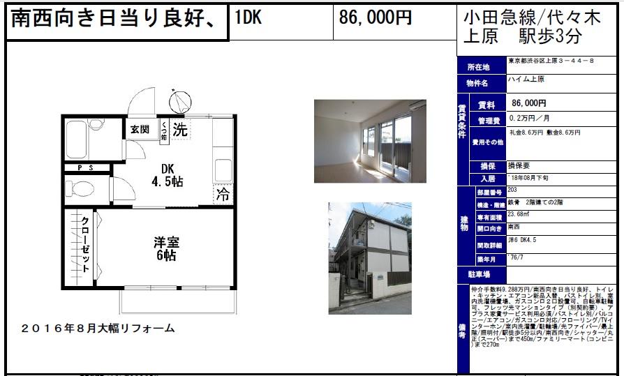 f:id:yoyogiuehararealestate:20180806233811j:plain